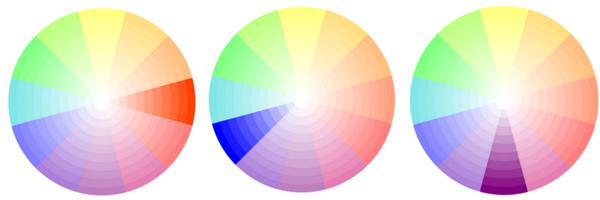 Cercle chromatique monochrome