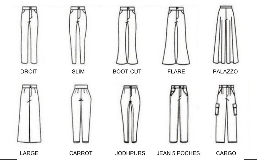 pantalon basique, basique garde-robe, basique mode