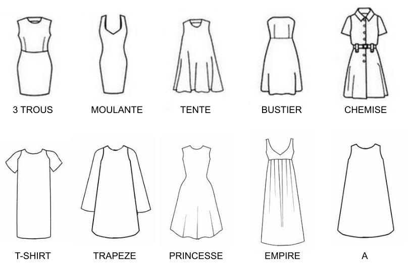 robe basique, basique garde-robe, basique mode
