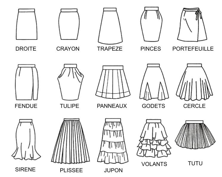 jupe basique, basique garde-robe, basique mode